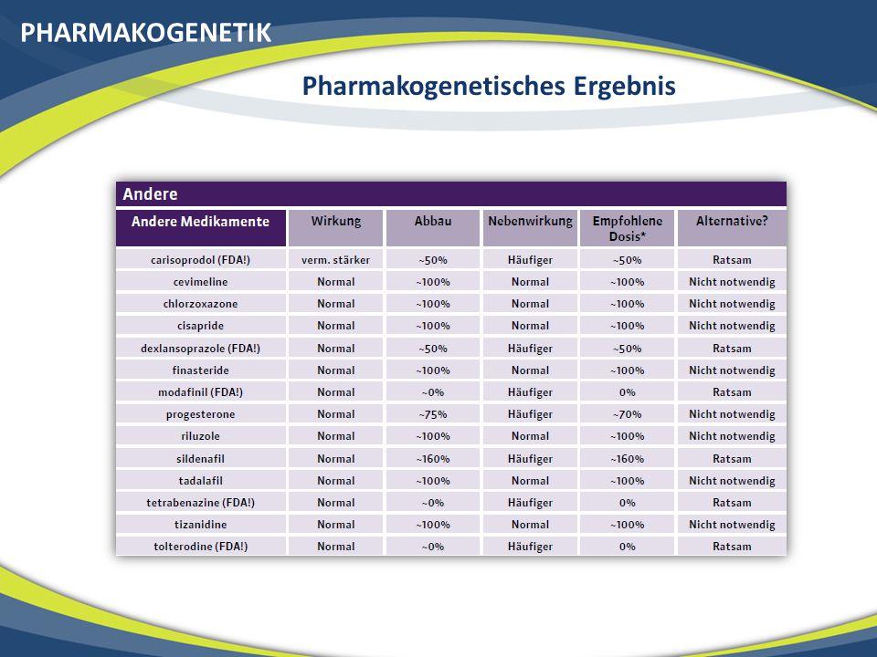 Pharmakogenetisches Ergebnis