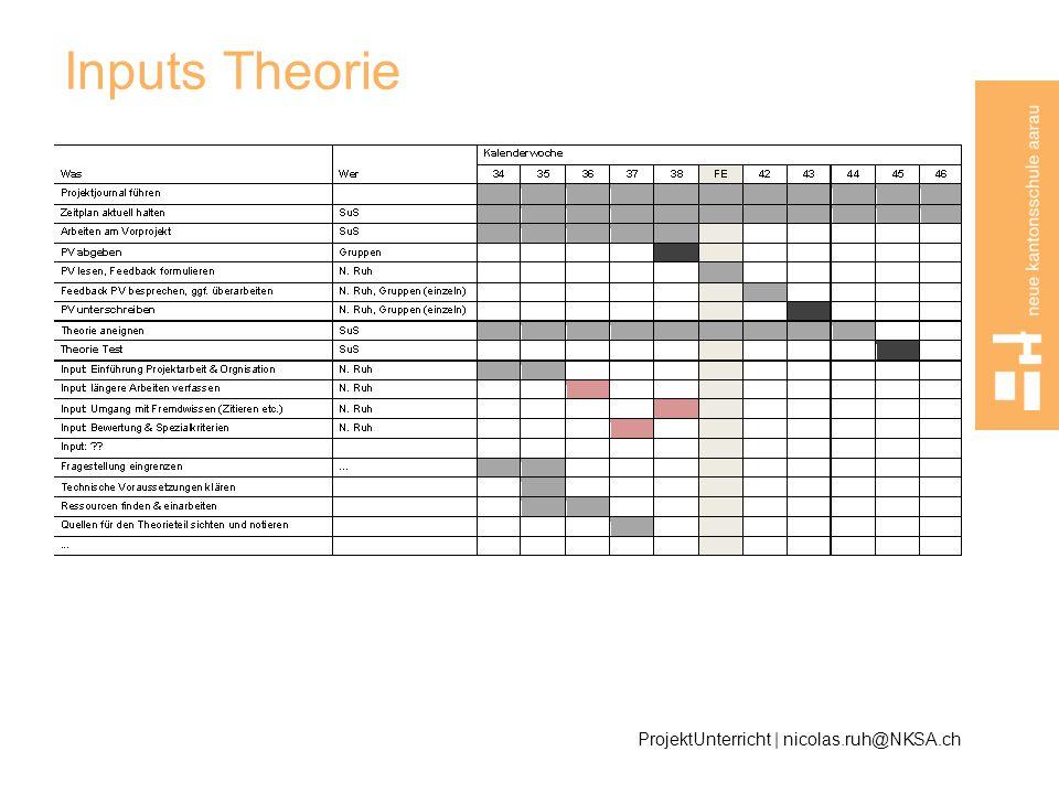 Inputs Theorie ProjektUnterricht | nicolas.ruh@NKSA.ch