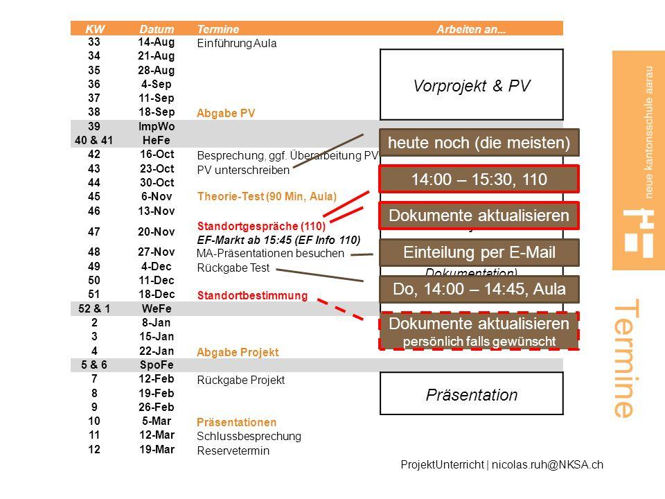 Termine Vorprojekt & PV Projekt heute noch (die meisten)