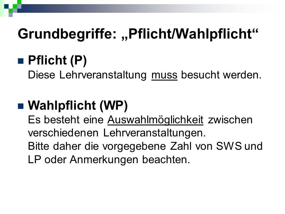 """Grundbegriffe: """"Pflicht/Wahlpflicht"""