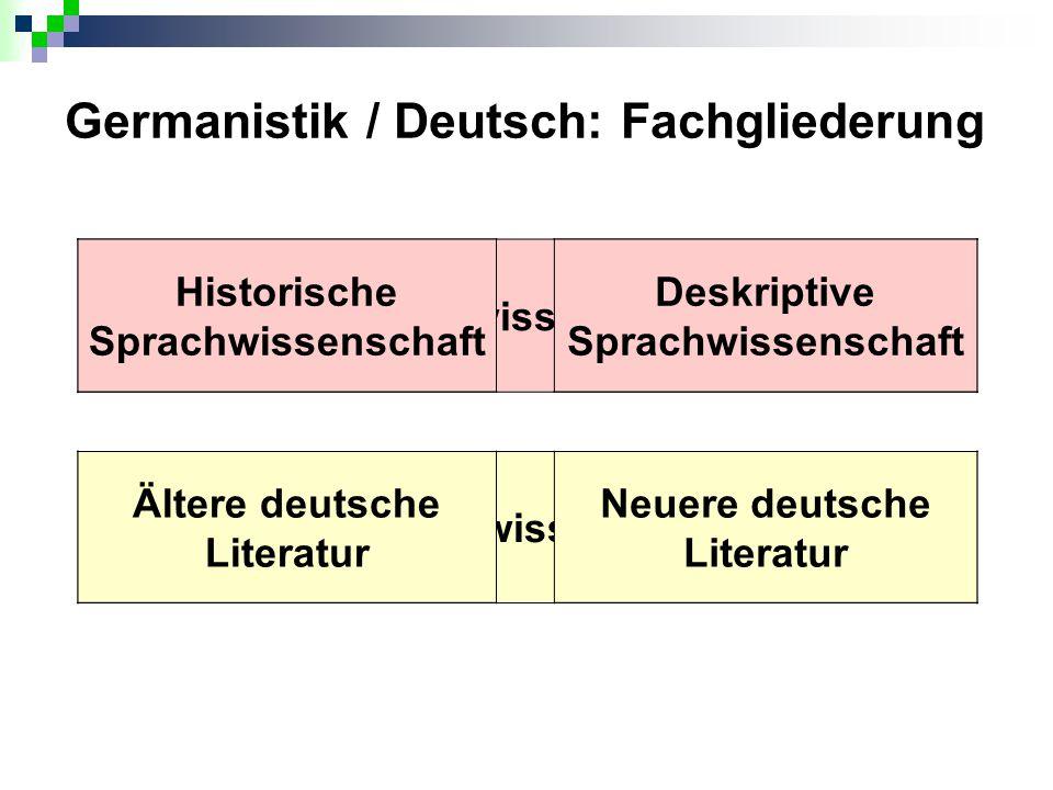Germanistik / Deutsch: Fachgliederung