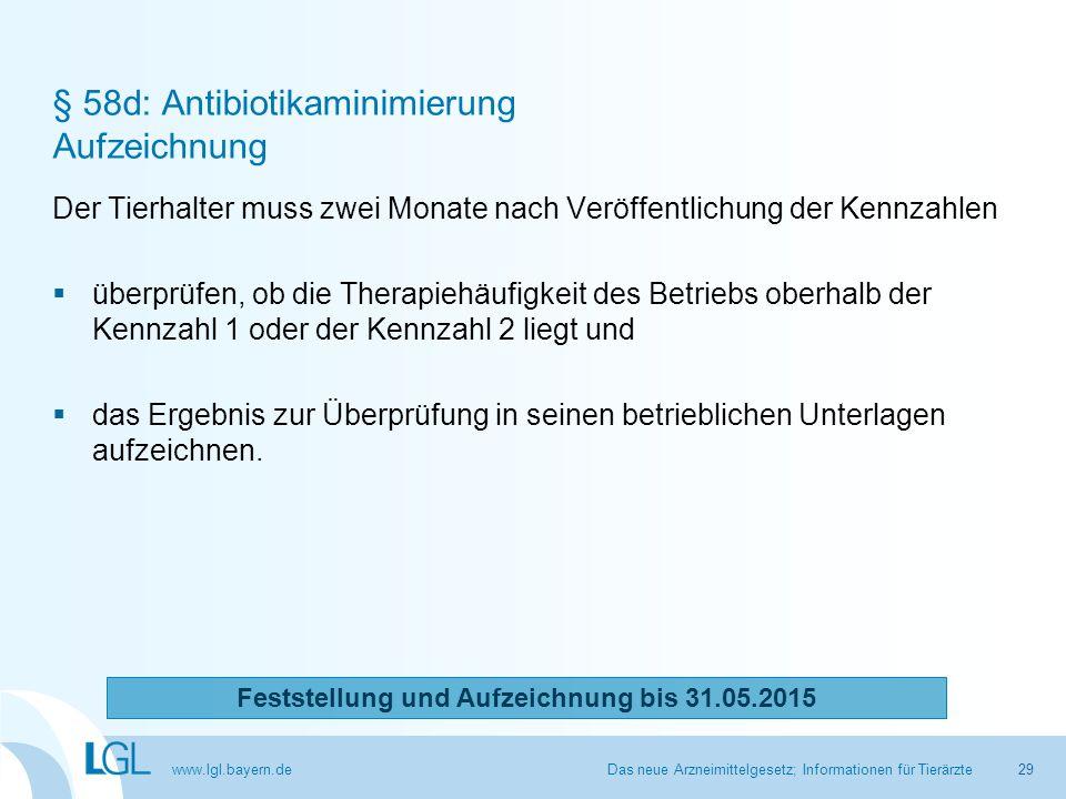 § 58d: Antibiotikaminimierung Aufzeichnung
