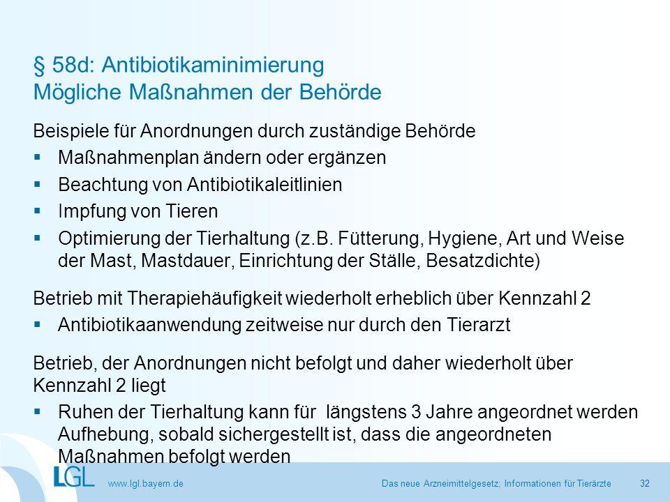 § 58d: Antibiotikaminimierung Mögliche Maßnahmen der Behörde