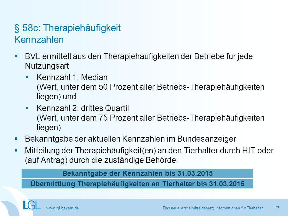 § 58c: Therapiehäufigkeit Kennzahlen