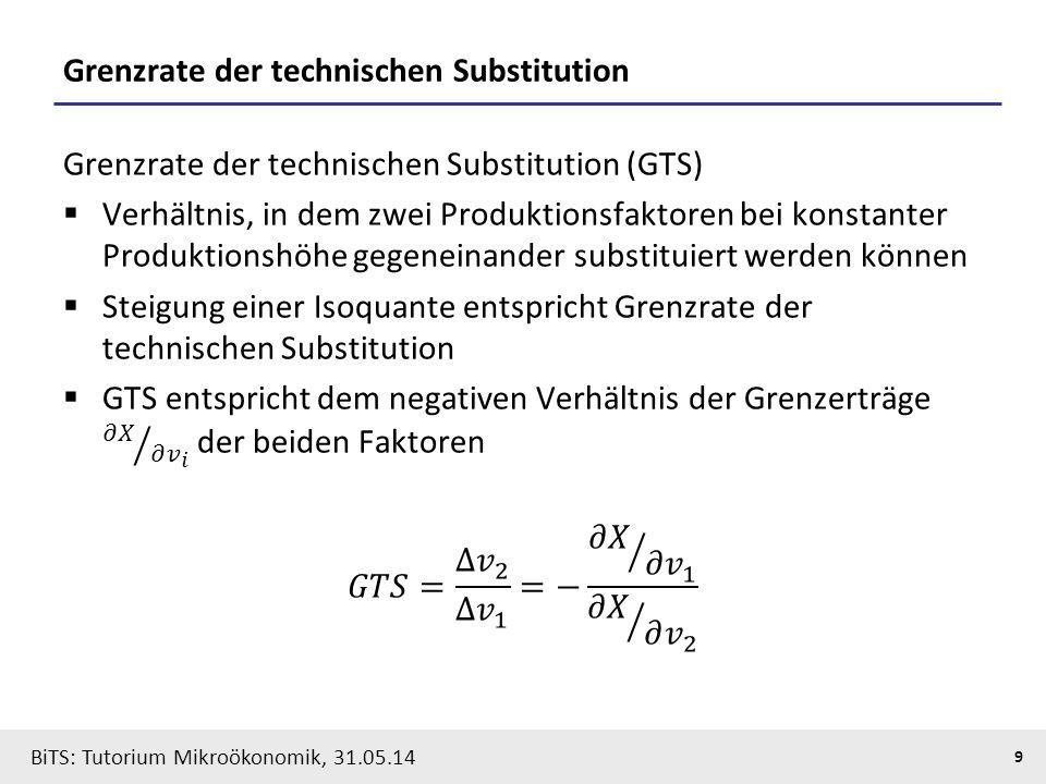 Grenzrate der technischen Substitution