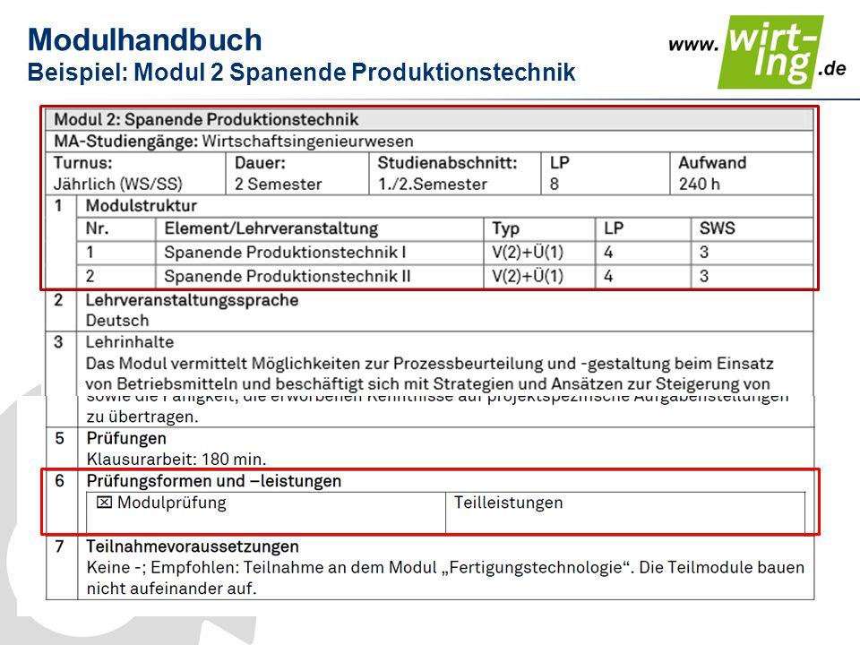 Modulhandbuch Beispiel: Modul 2 Spanende Produktionstechnik