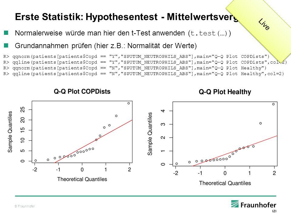 Erste Statistik: Hypothesentest - Mittelwertsvergleich