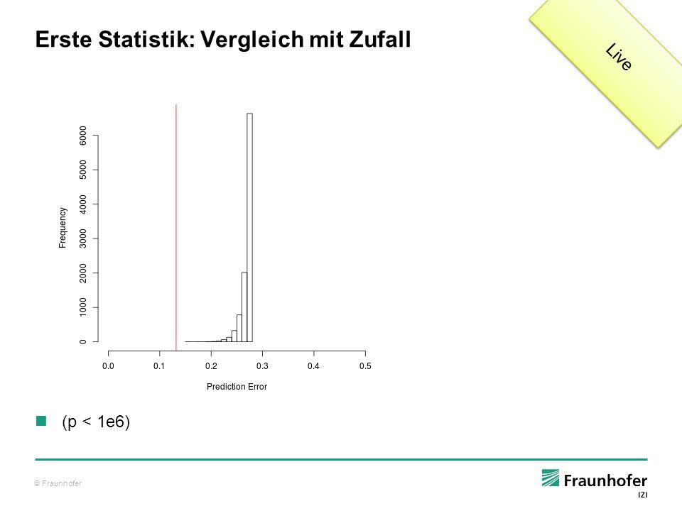 Erste Statistik: Vergleich mit Zufall