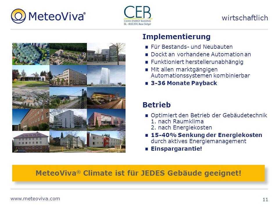 MeteoViva® Climate ist für JEDES Gebäude geeignet!
