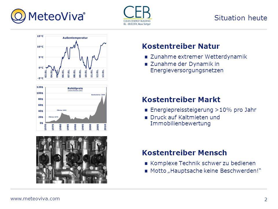 Situation heute Kostentreiber Natur Kostentreiber Markt