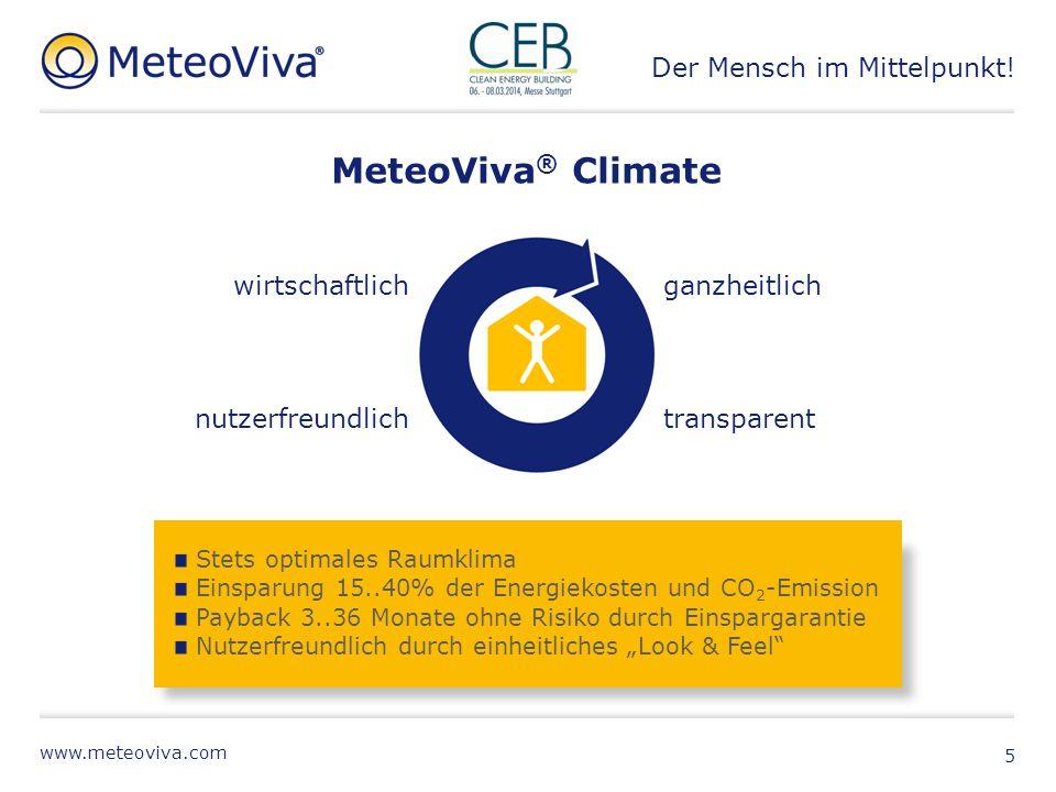 MeteoViva® Climate Der Mensch im Mittelpunkt! wirtschaftlich