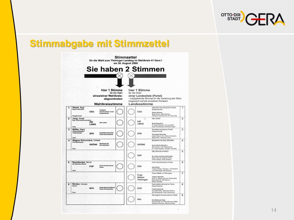 Stimmabgabe mit Stimmzettel