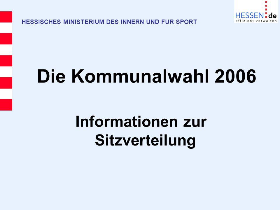 Informationen zur Sitzverteilung