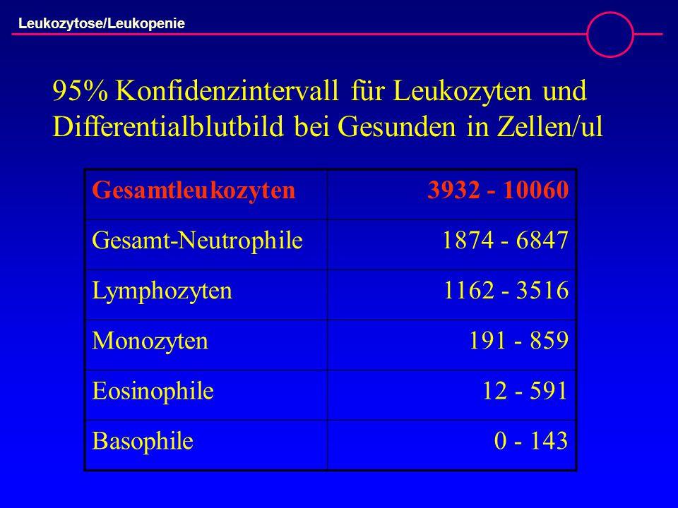 Leukozytose/Leukopenie