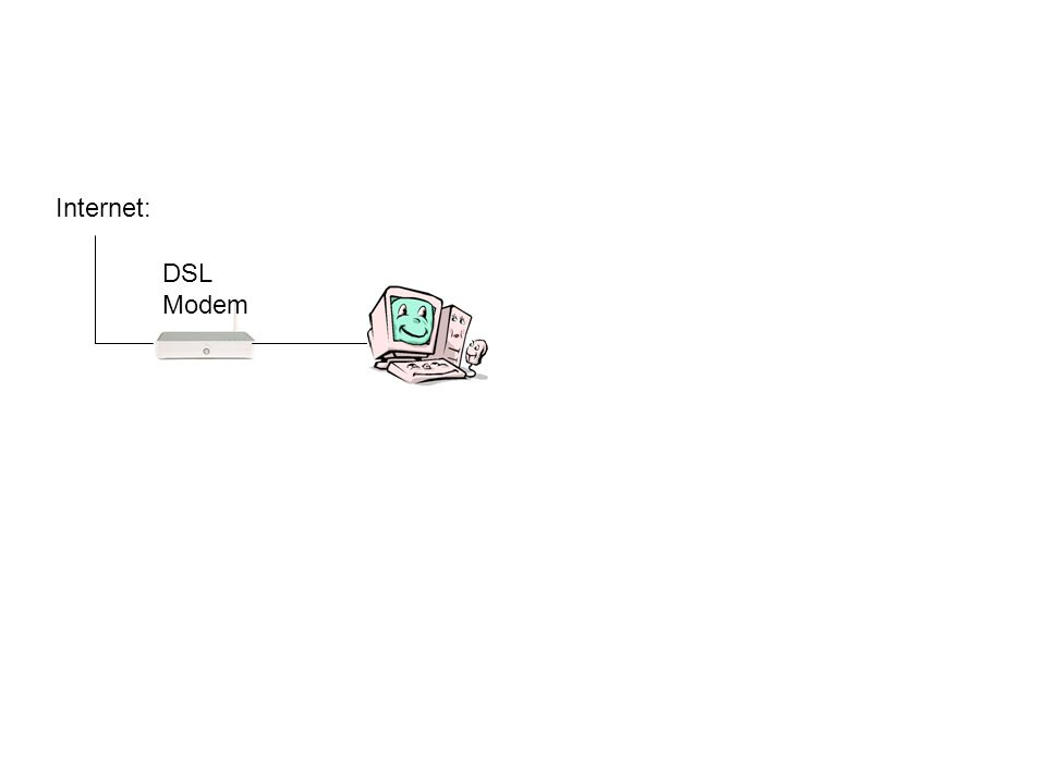 Internet: DSL Modem Laptop oder Heim-PC. Voraussetzung: Ein verfügbarer Internet DSL-Anschluss.