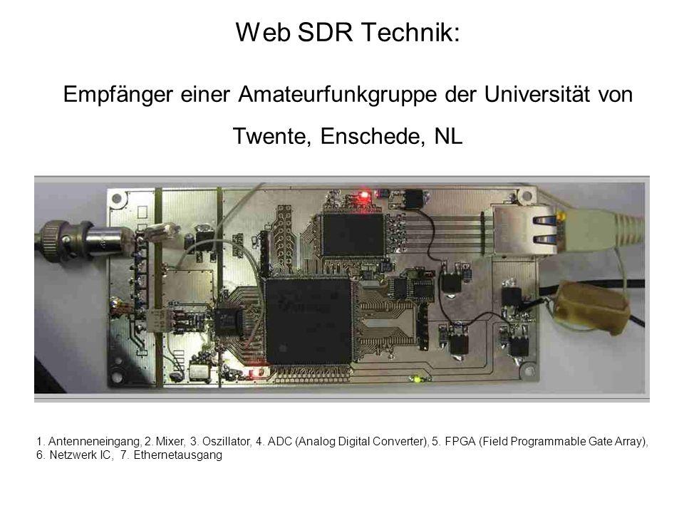 Web SDR Technik: Empfänger einer Amateurfunkgruppe der Universität von Twente, Enschede, NL