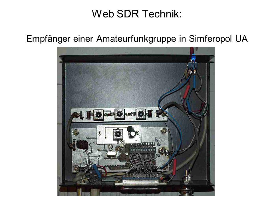 Web SDR Technik: Empfänger einer Amateurfunkgruppe in Simferopol UA