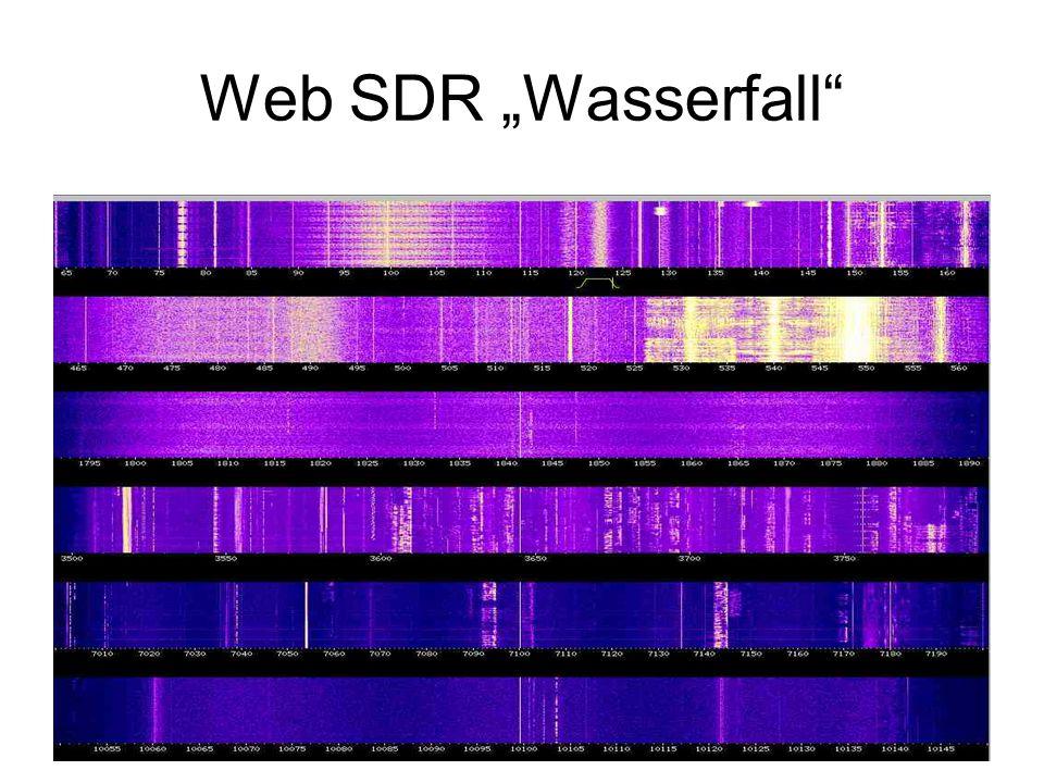 """Web SDR """"Wasserfall"""
