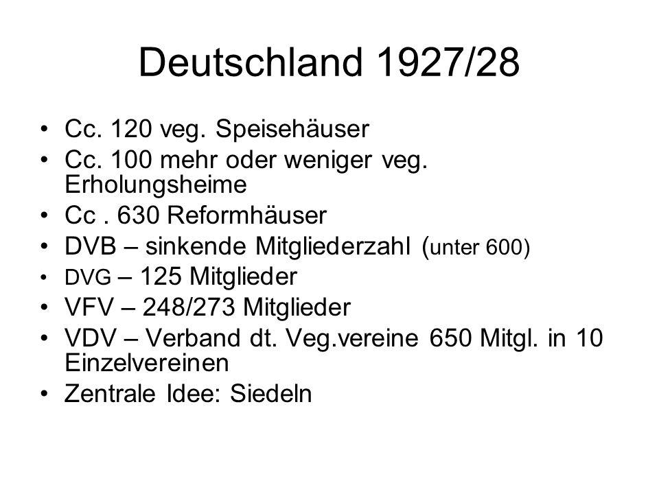 Deutschland 1927/28 Cc. 120 veg. Speisehäuser