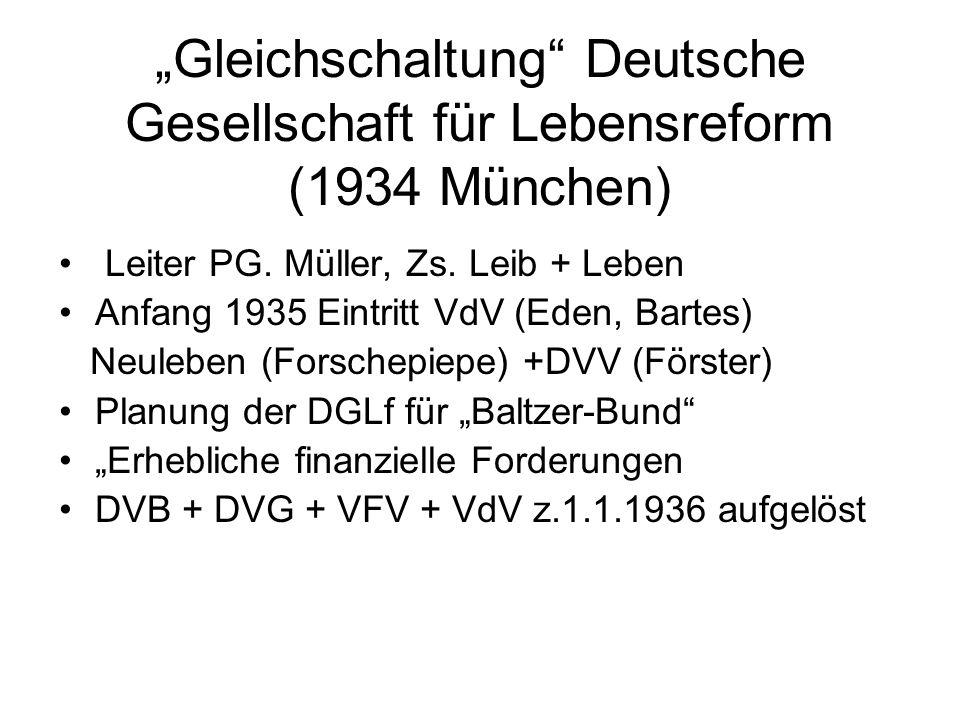 """""""Gleichschaltung Deutsche Gesellschaft für Lebensreform (1934 München)"""