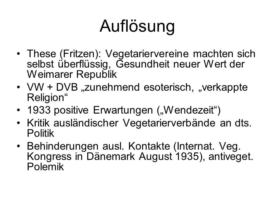 Auflösung These (Fritzen): Vegetariervereine machten sich selbst überflüssig, Gesundheit neuer Wert der Weimarer Republik.