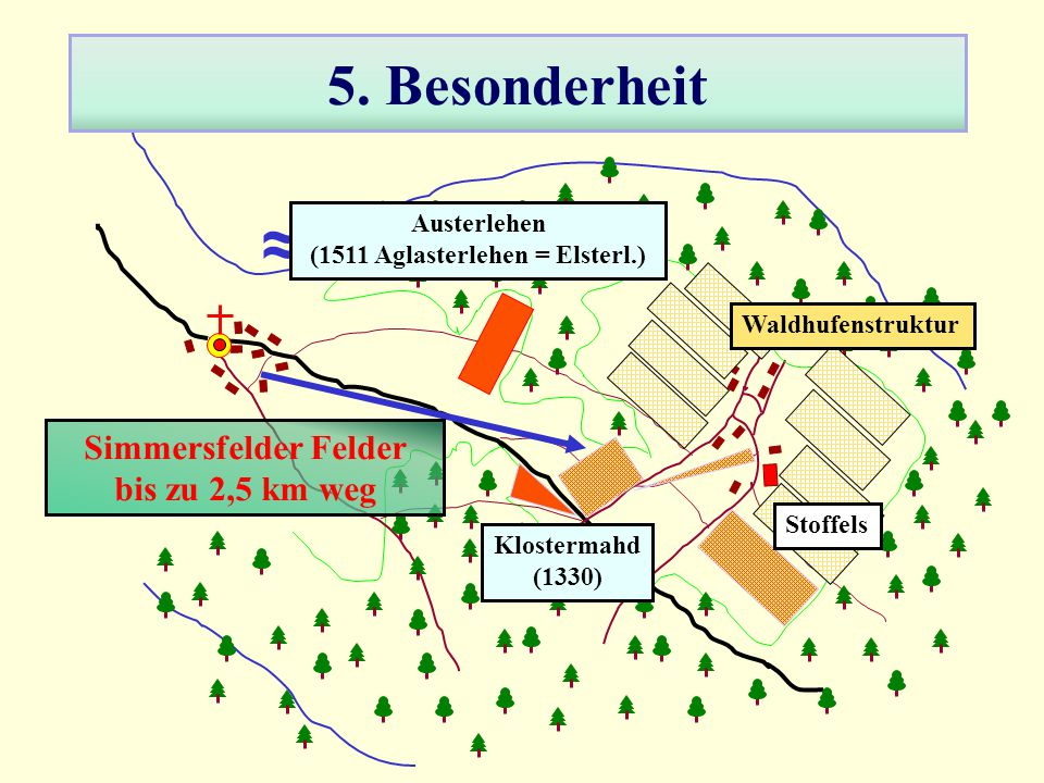 (1511 Aglasterlehen = Elsterl.)