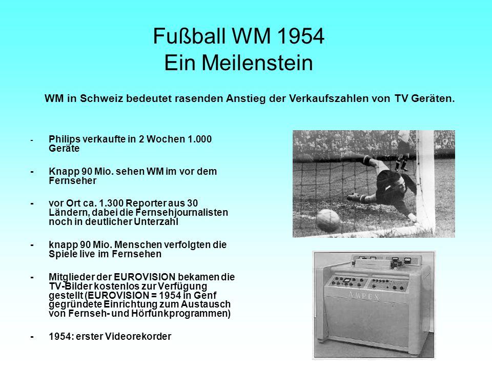 Fußball WM 1954 Ein Meilenstein