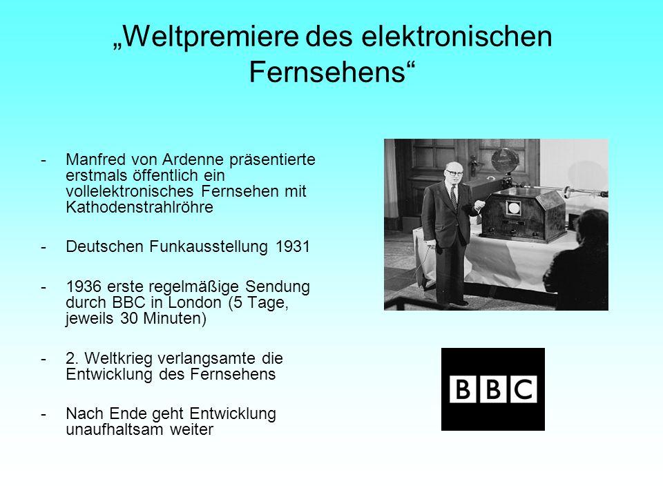 """""""Weltpremiere des elektronischen Fernsehens"""