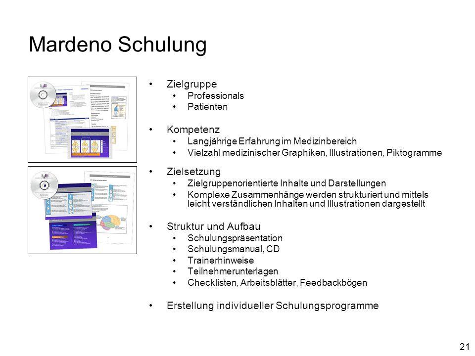 Mardeno Schulung Zielgruppe Kompetenz Zielsetzung Struktur und Aufbau
