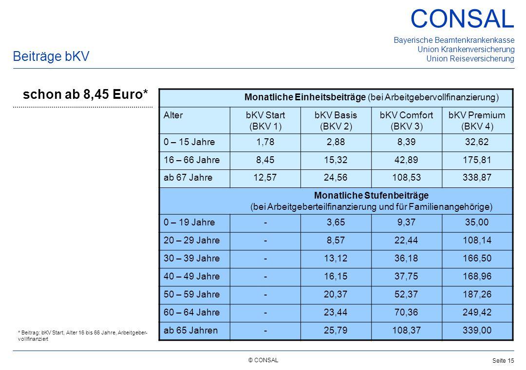Monatliche Einheitsbeiträge (bei Arbeitgebervollfinanzierung)