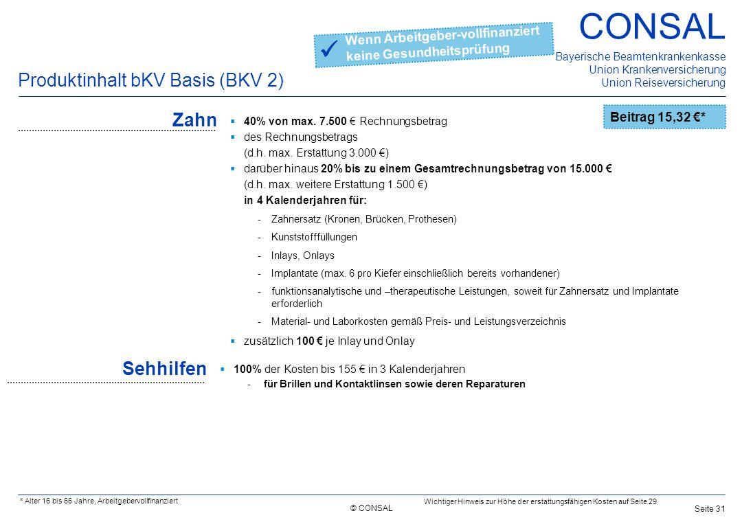  Produktinhalt bKV Basis (BKV 2) Zahn Sehhilfen