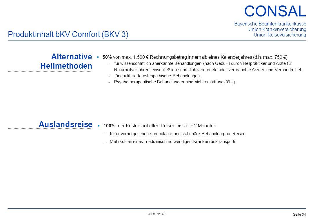 Produktinhalt bKV Comfort (BKV 3)
