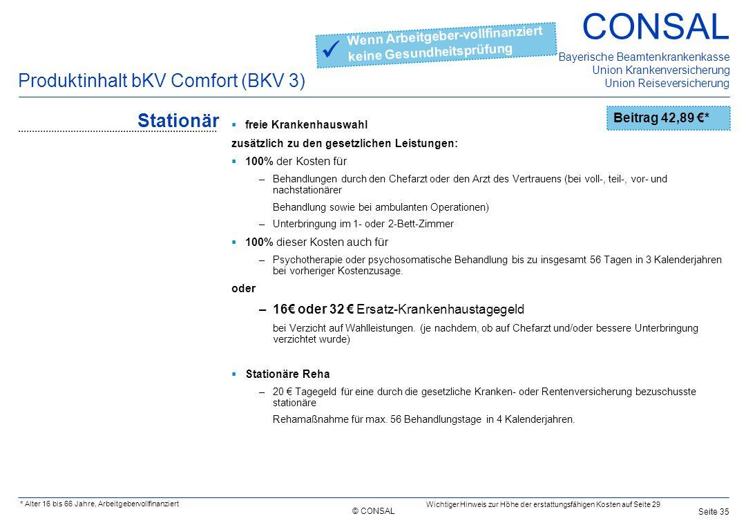 Produktinhalt bKV Comfort (BKV 3) Stationär