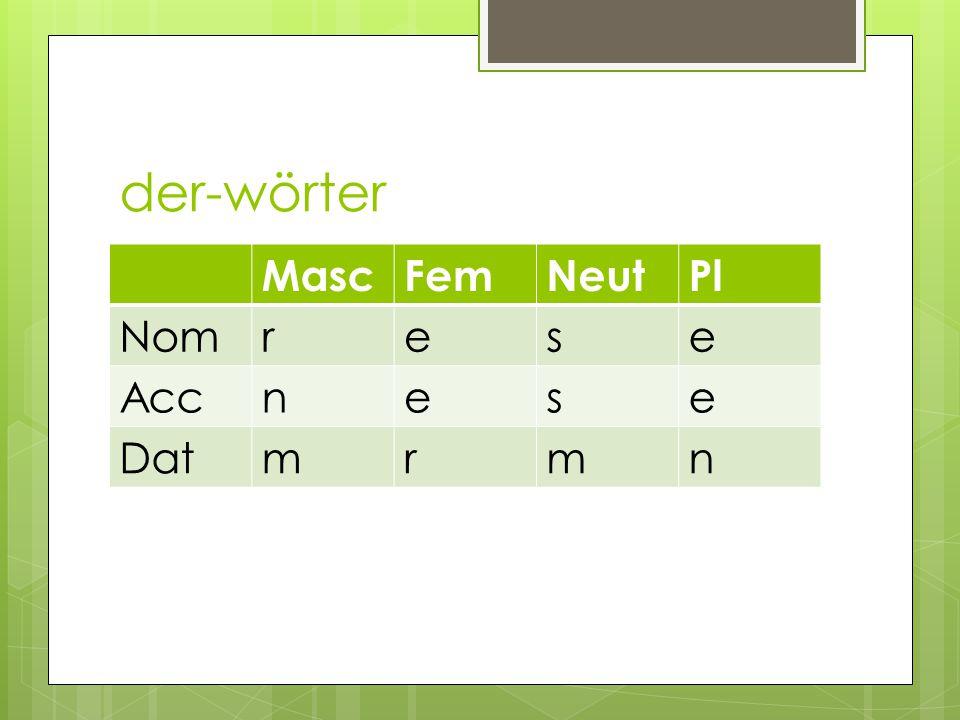 der-wörter Masc Fem Neut Pl Nom r e s Acc n Dat m