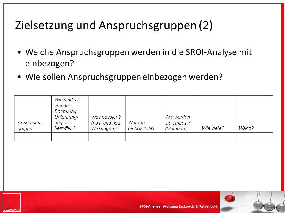 Zielsetzung und Anspruchsgruppen (2)