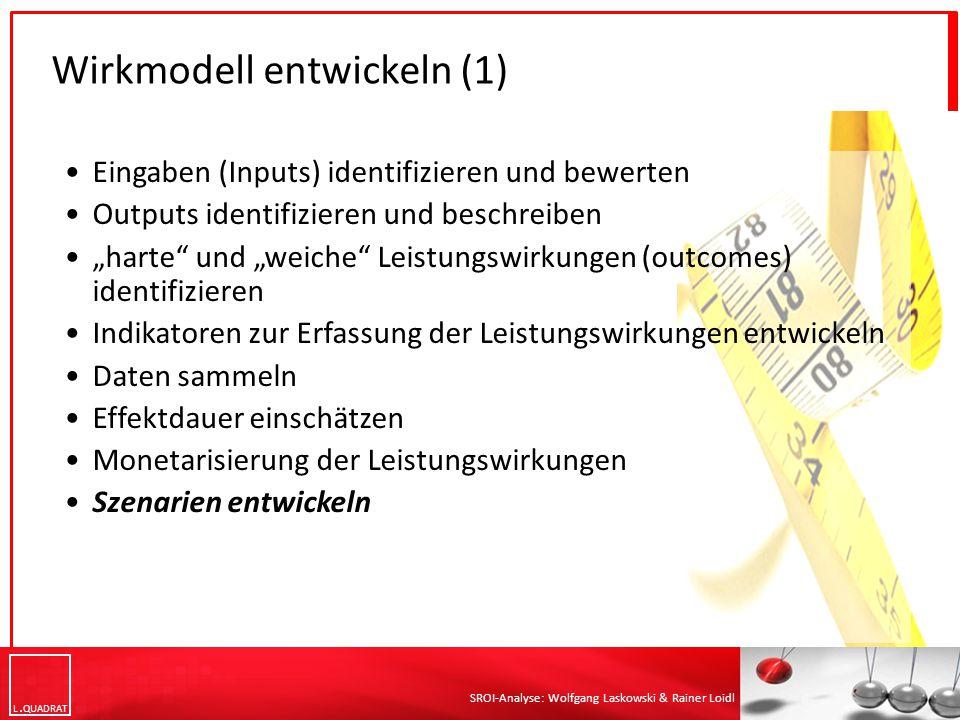 Wirkmodell entwickeln (1)