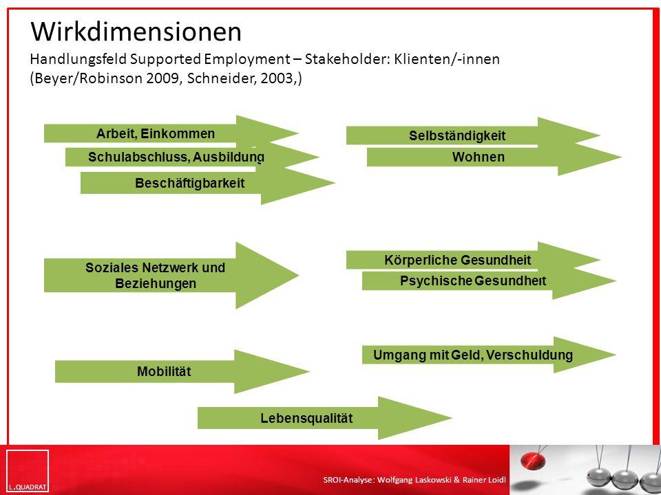 Wirkdimensionen Handlungsfeld Supported Employment – Stakeholder: Klienten/-innen (Beyer/Robinson 2009, Schneider, 2003,)