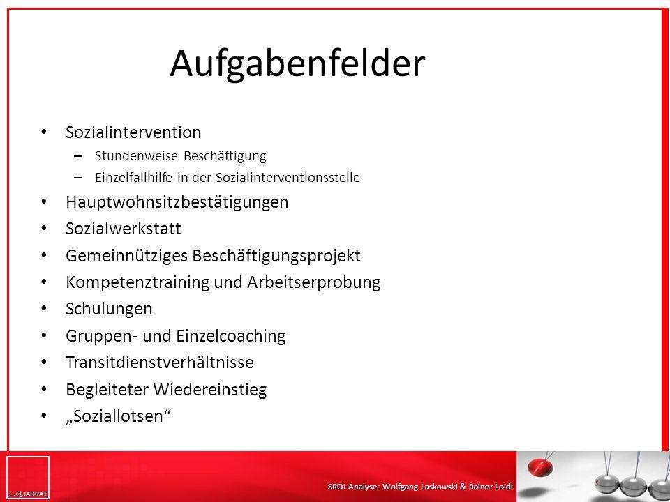 Aufgabenfelder Sozialintervention Hauptwohnsitzbestätigungen