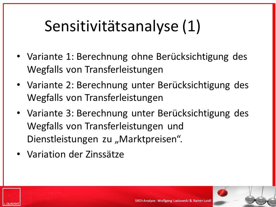 Sensitivitätsanalyse (1)