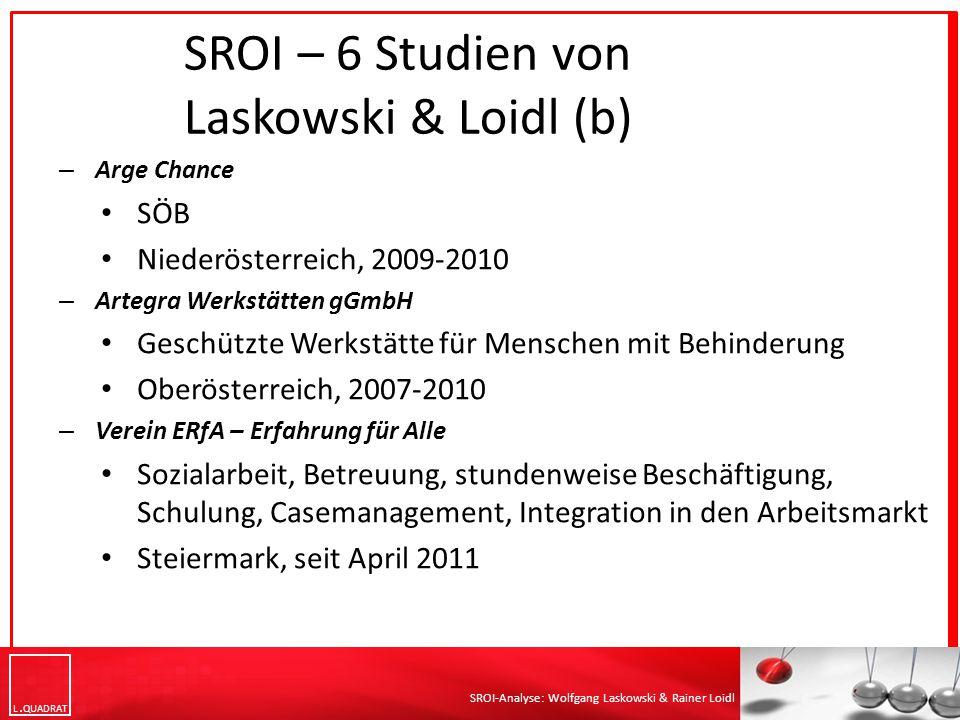 SROI – 6 Studien von Laskowski & Loidl (b)