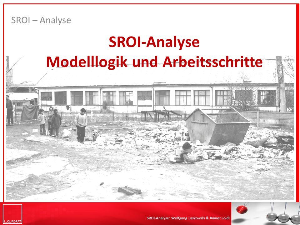 SROI-Analyse Modelllogik und Arbeitsschritte