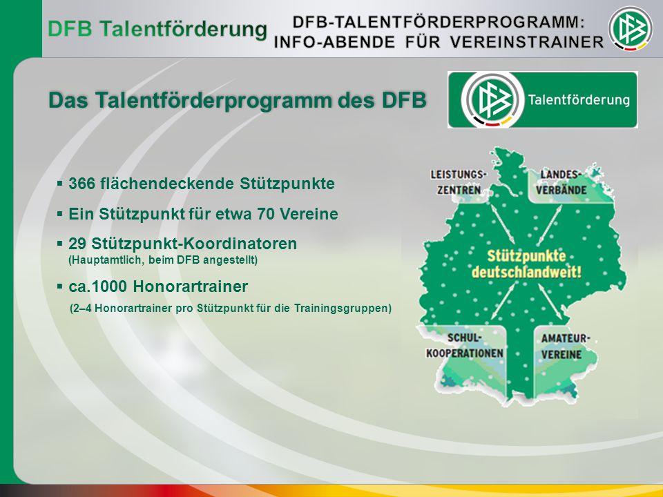 DFB Talentförderung Das Talentförderprogramm des DFB