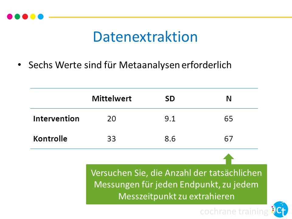Datenextraktion Sechs Werte sind für Metaanalysen erforderlich