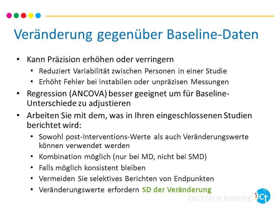 Veränderung gegenüber Baseline-Daten