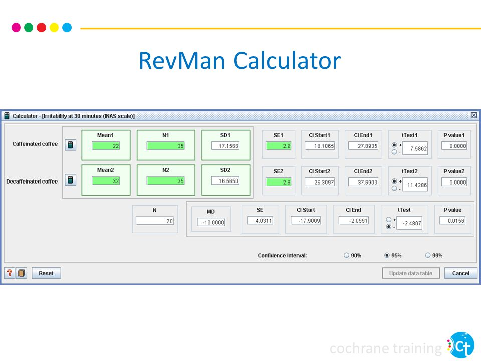 RevMan Calculator