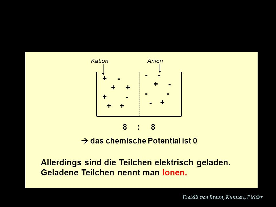  das chemische Potential ist 0 Wie hoch ist das chemische Potenzial