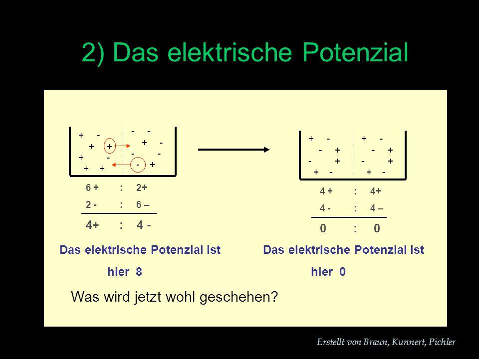 2) Das elektrische Potenzial