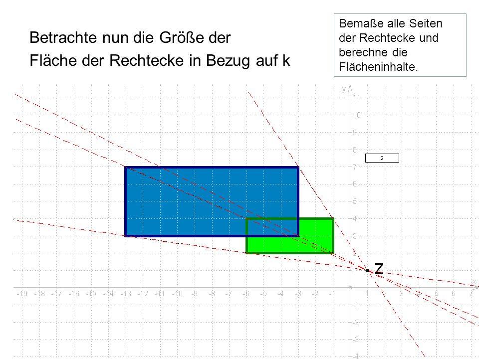 Betrachte nun die Größe der Fläche der Rechtecke in Bezug auf k