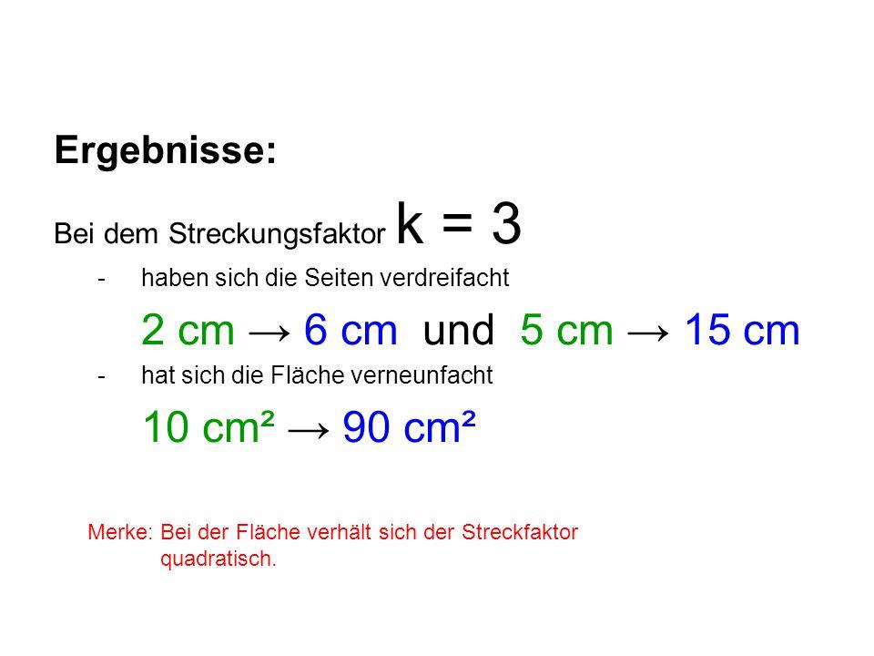 2 cm → 6 cm und 5 cm → 15 cm 10 cm² → 90 cm² Ergebnisse: