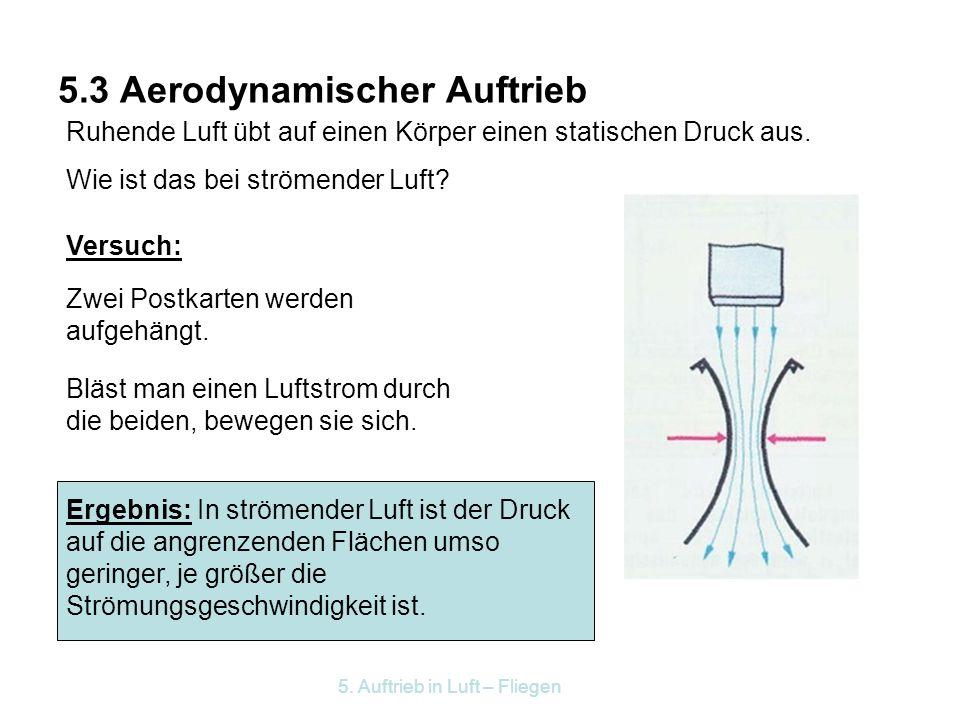 5.3 Aerodynamischer Auftrieb